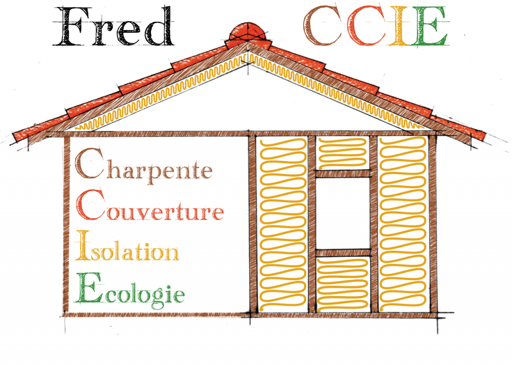 logo fred CCIE.png