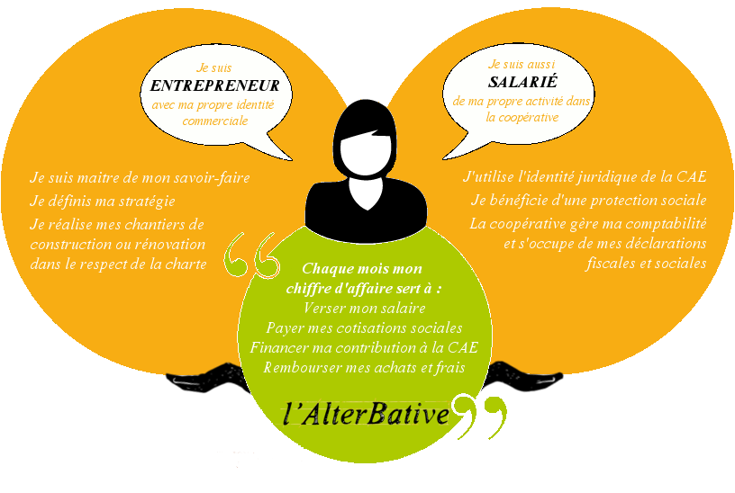 statut-entrepreneur-salarie2